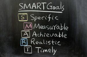 SMART-doelen